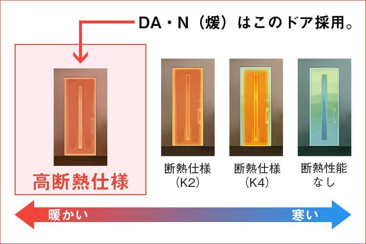 高床式住宅の性能(玄関ドア)