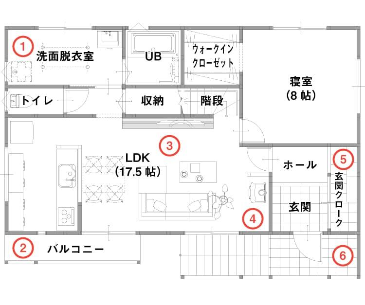 高床式住宅の参考プラン 1F
