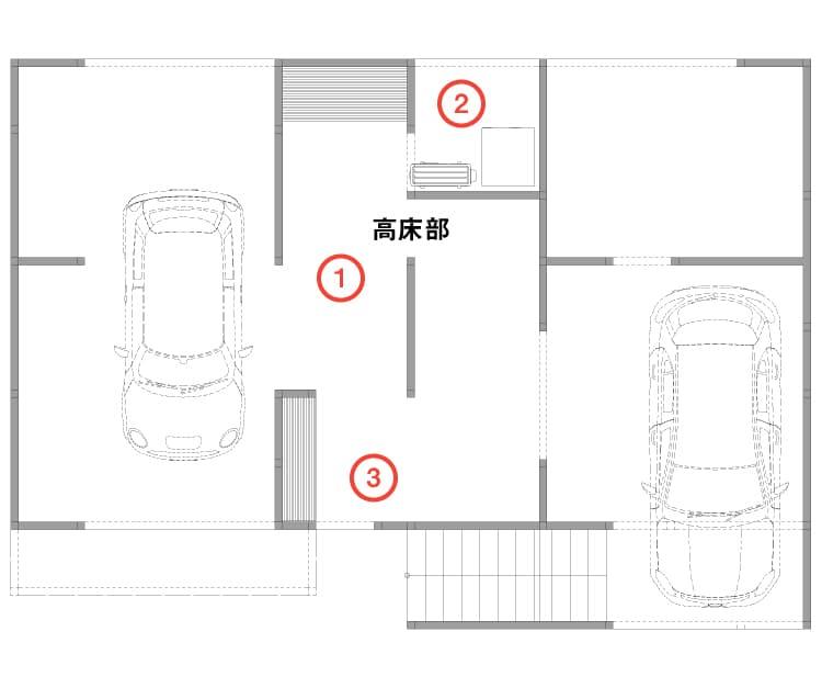 高床式住宅の参考プラン 高床部