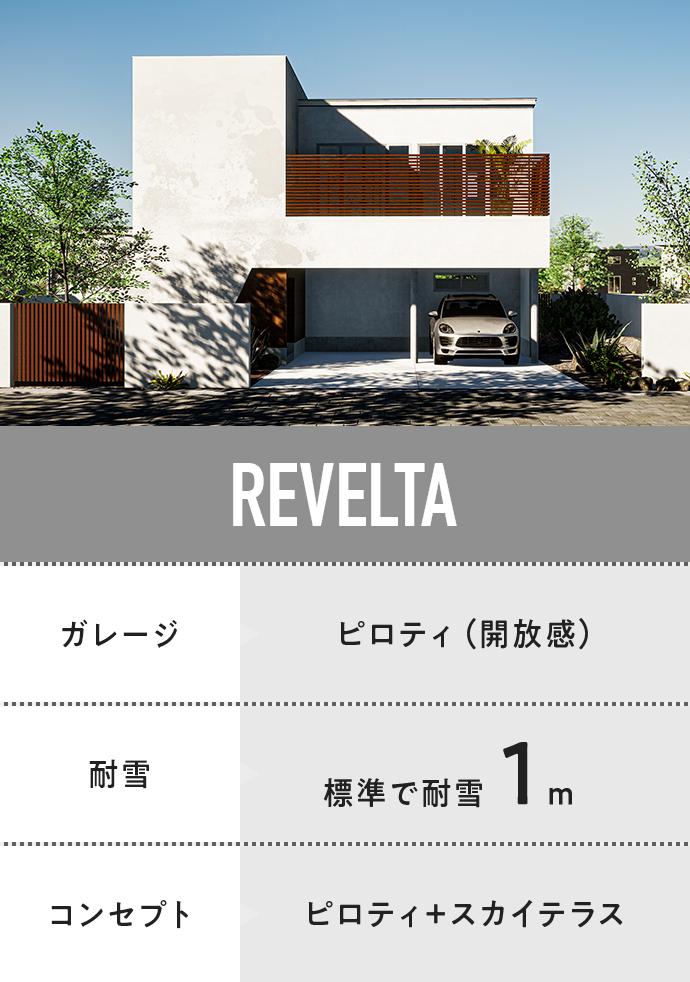 リヴェルタの比較